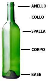 Parti della bottiglia