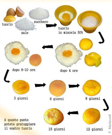 Uovo marinato