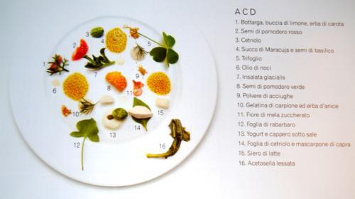 ACD: piatto di Carlo Cracco