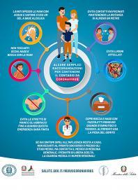 Manifesto con regole per contenere contagio COVID-19