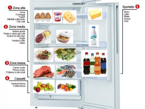 Come mettere i cibi in frigorifero